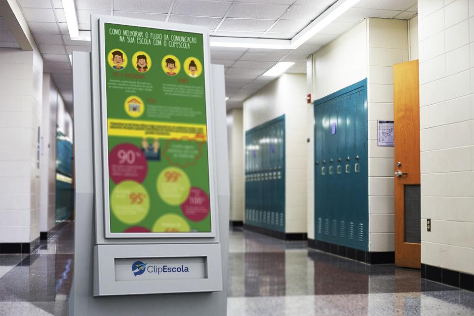 Infográfico - Como melhorar o fluxo da comunicação na sua escola com o ClipEscola