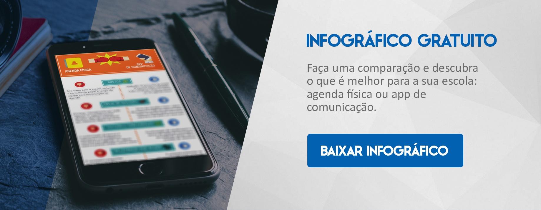 Infográfico - Agenda Física x App de Comunicação