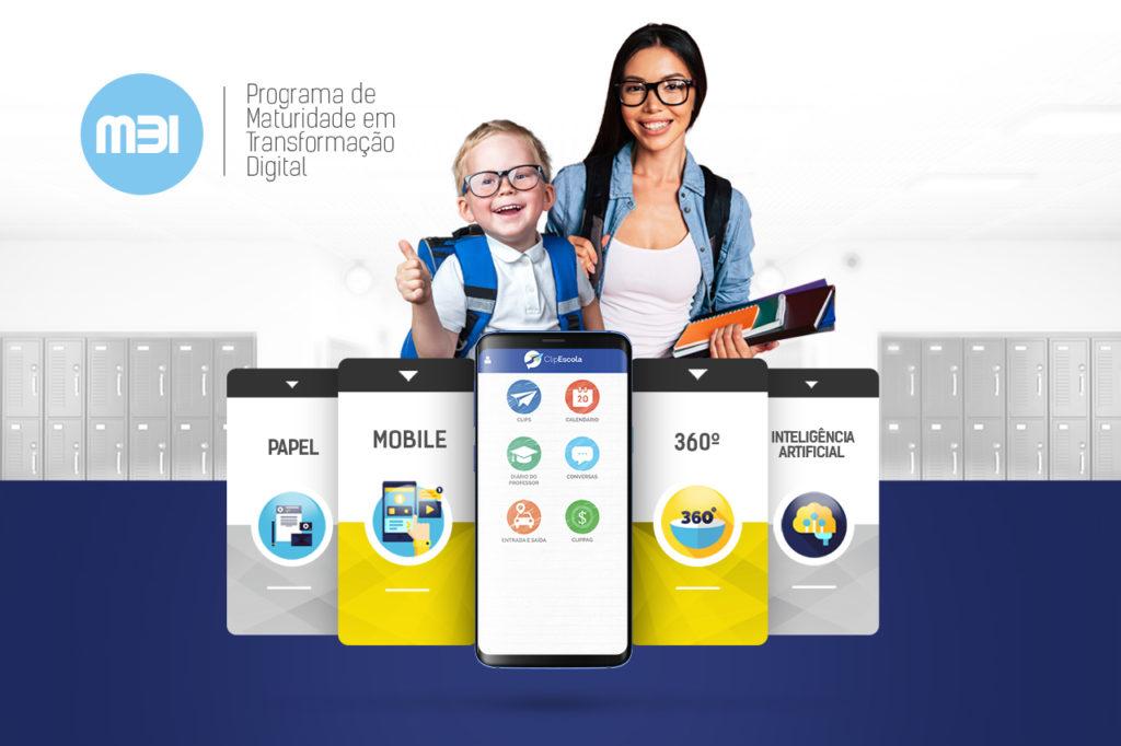 Programa de Transformação Digital M3I