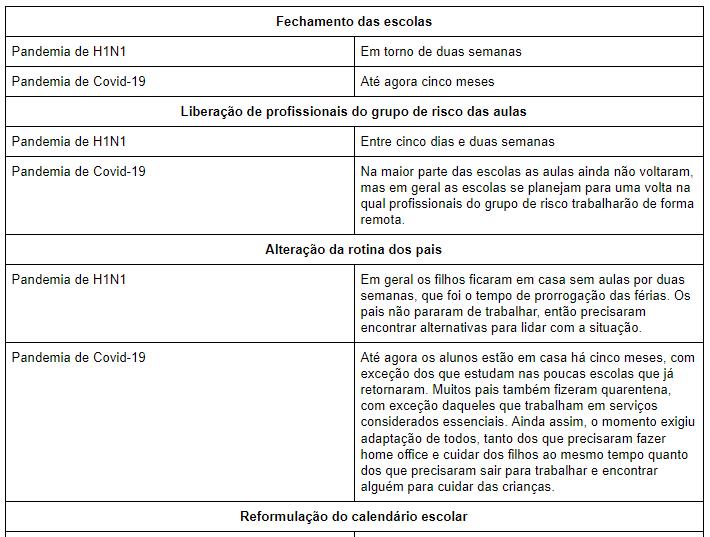 H1N1 - Covid-19 - Fortalecer a educação 01