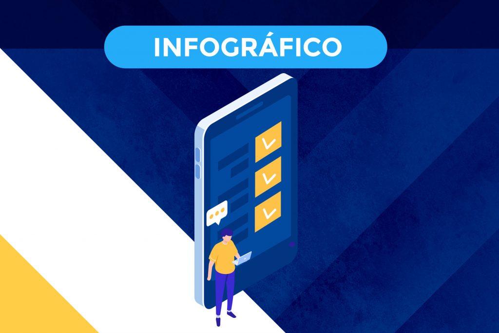 Mockup_Infográfico - Planejamento Escolar 2021 - Checklist
